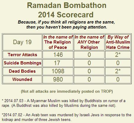ramadan_killings_day19